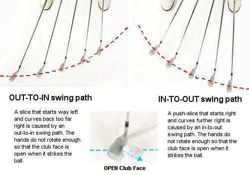 swing-paths-slice