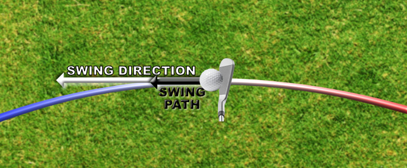 path-and-swing-direction-neutral